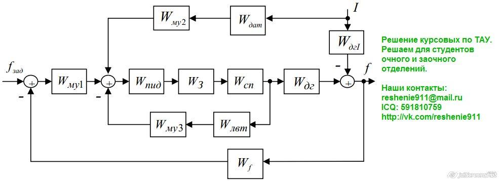Преобразование схемы примеры